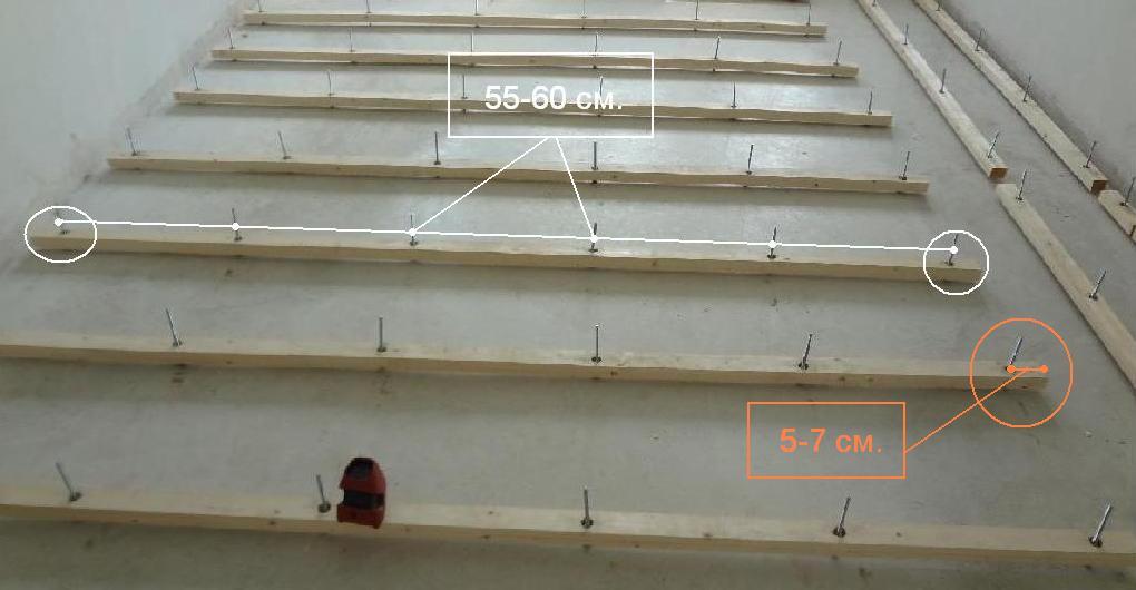 Установка лаг на бетонный пол